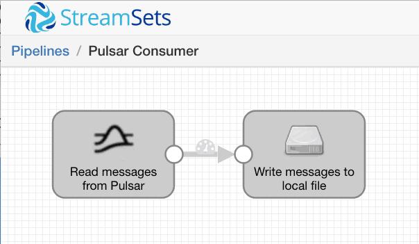 Pulsar Consumer pipeline