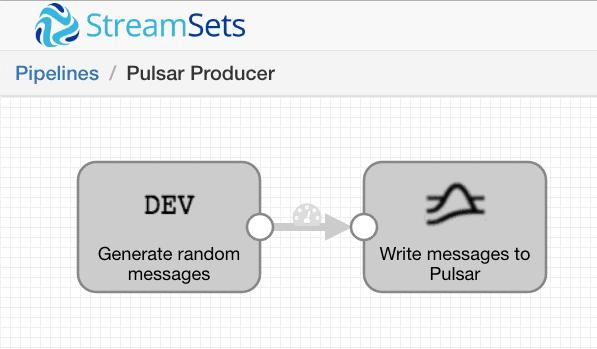 Pulsar Producer pipeline