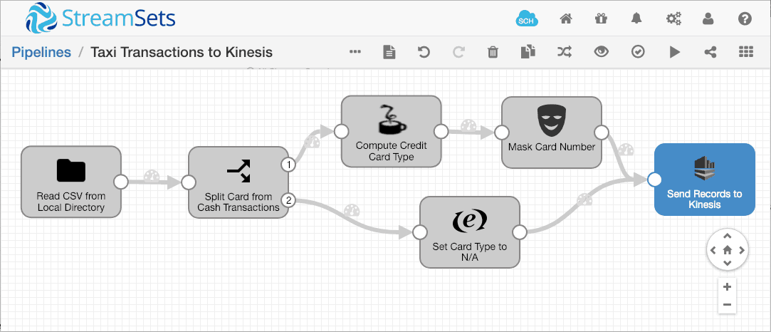 Streaming Data Pipeline For Kinesis