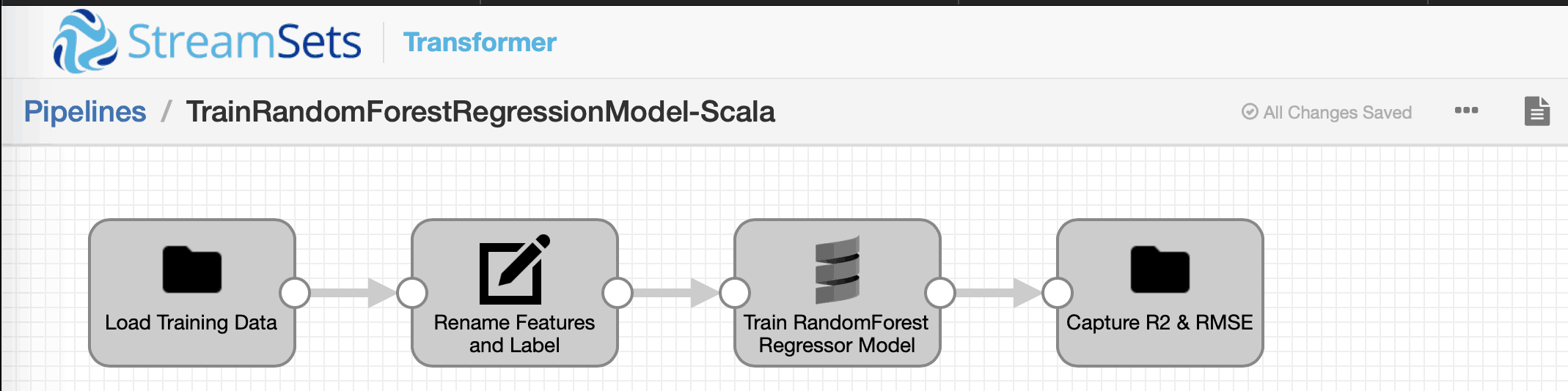 Spark for machine learning data pipeline