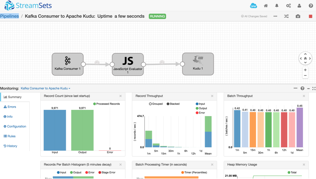 visualizing-netflow-data-with-apache-kudu-apache-impala-incubating-streamsets-data-collector-and-d3-js-06
