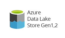 DataOps Agility For Azure Data Lake Store